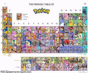 Puzle A tabela periódica Pokemon