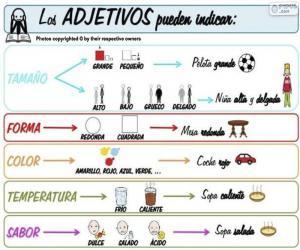 Puzle Adjetivos (espanhol)