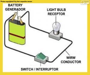 Puzle Circuito elétrico simples