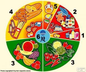 Puzle Grupos de alimentos
