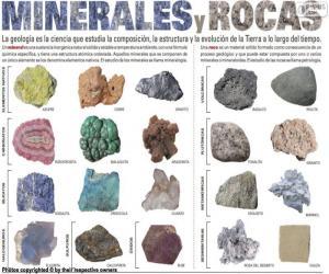 Puzle Minerais e Rochas