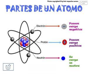 Puzle Partes de um átomo