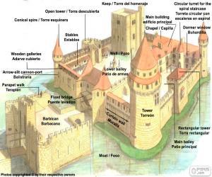 Puzle Partes do castelo medieval