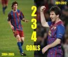 Lionel Messi 234 gols com FC Barcelona