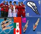 Podio plataforma 10 m sincronizado femenino, Ruolin Chen e Wang Hao (China), Paola Espinosa, Alejandra Orozco (México) e Meaghan Benfeito, Roseline Filion (Canadá) - Londres 2012-