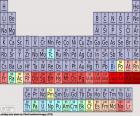 A tabela periódica dos elementos químicos é a disposição sistemática dos elementos, na forma de uma tabela, em função de suas propriedades
