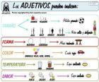 Adjetivos (espanhol)