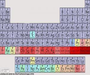 Puzle Tabela periódica