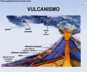Puzle Vulcanismo